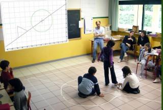 rapporto tra le superfici di lavoro nella situazione d'aula